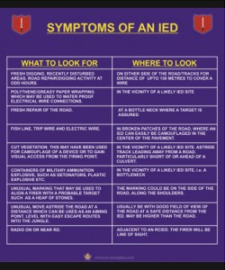 av-chart-003-cied-basic-symptoms-of-an-ied-miniature-photo