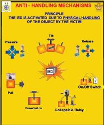 av-chart-009-cied-basic-anti-handling-yellow-2-5-x-3-miniature-photo